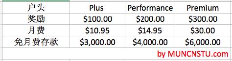 BMO开户奖励送最多$350,然而……