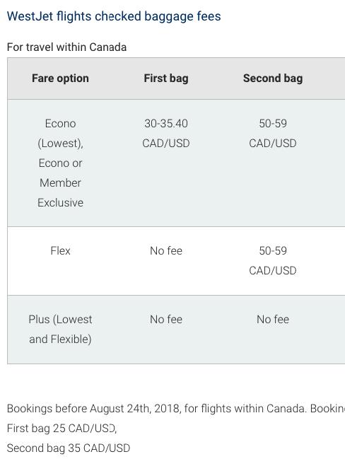 Westjet/Air Canada提高托运行李收费